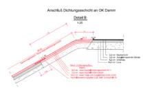 Detail B_Anschluss Dichtungsschicht an OK Damm